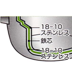 両手鍋浅鍋22cm             の説明